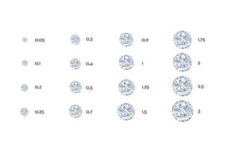 escala de peso en quilates del diamante